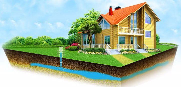 договор дарения дома и земельного участка между родственниками