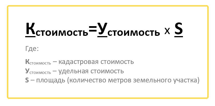 Формула расчета Кадастровой стоимости